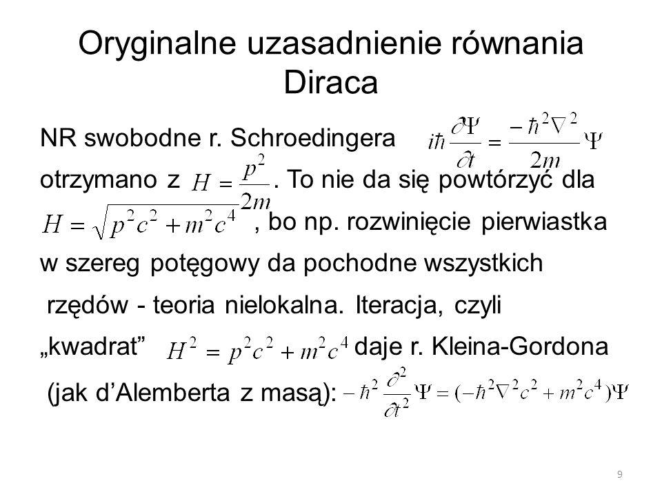 Oryginalne uzasadnienie równania Diraca NR swobodne r. Schroedingera otrzymano z. To nie da się powtórzyć dla, bo np. rozwinięcie pierwiastka w szereg