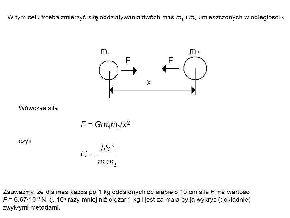 W tym celu trzeba zmierzyć siłę oddziaływania dwóch mas m 1 i m 2 umieszczonych w odległości x Wówczas siła F = Gm 1 m 2 /x 2 czyli Zauważmy, że dla m