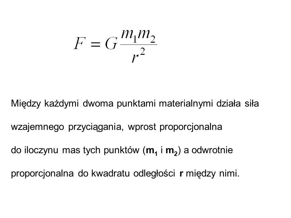 Między każdymi dwoma punktami materialnymi działa siła wzajemnego przyciągania, wprost proporcjonalna do iloczynu mas tych punktów (m 1 i m 2 ) a odwr