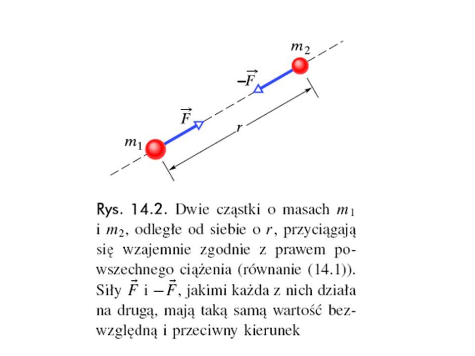 Doświadczenie Cavendisha Newton obliczył wartość stałej G na podstawie przyjętego założenia o średniej wartości gęstości Ziemi.