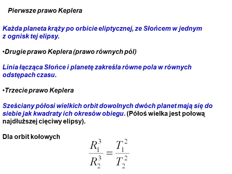 Każda planeta krąży po orbicie eliptycznej, ze Słońcem w jednym z ognisk tej elipsy. Drugie prawo Keplera (prawo równych pól) Linia łącząca Słońce i p