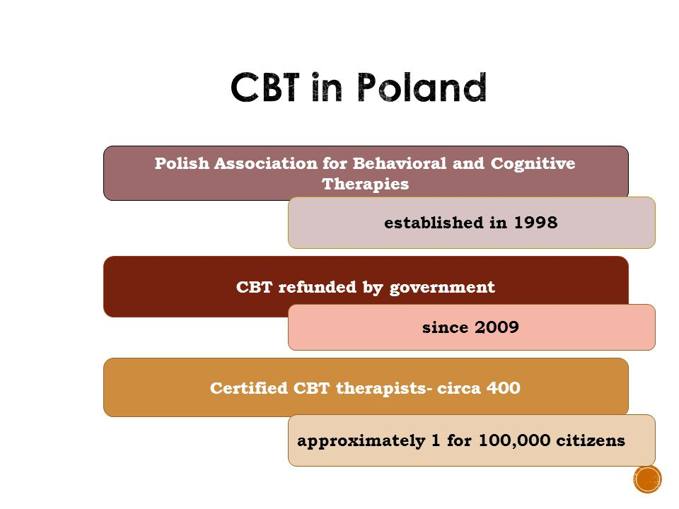 Polish Association for Behavioral and Cognitive Therapies CBT refunded by government since 2009 established in 1998 Certified CBT therapists- circa 400 approximately 1 for 100,000 citizens