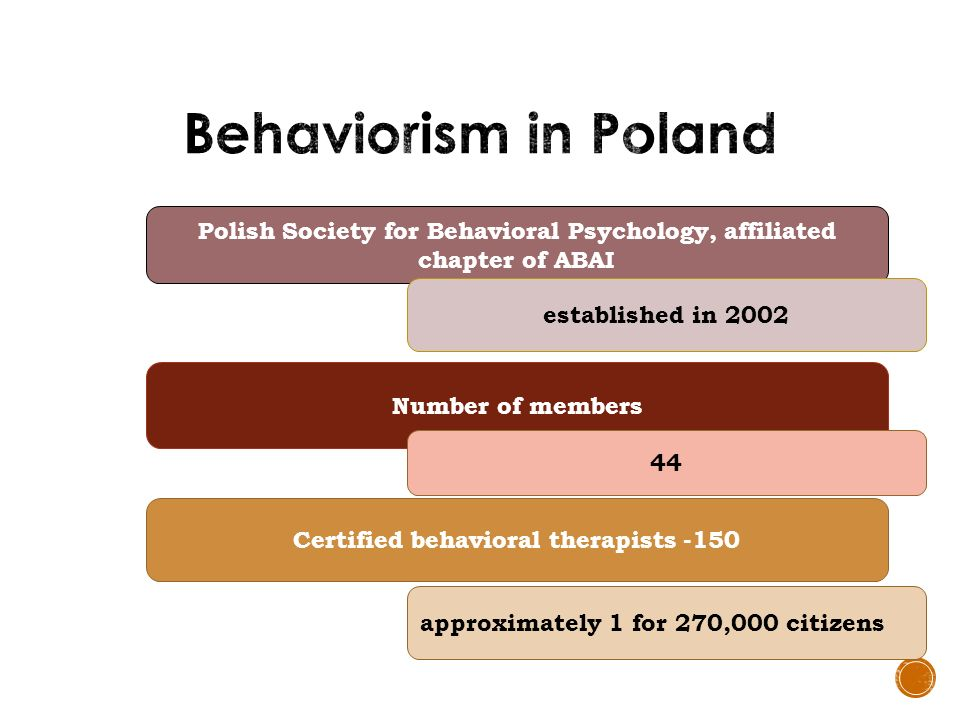 Polish Society for Behavioral Psychology, affiliated chapter of ABAI Number of members 44 established in 2002 Certified behavioral therapists -150 approximately 1 for 270,000 citizens