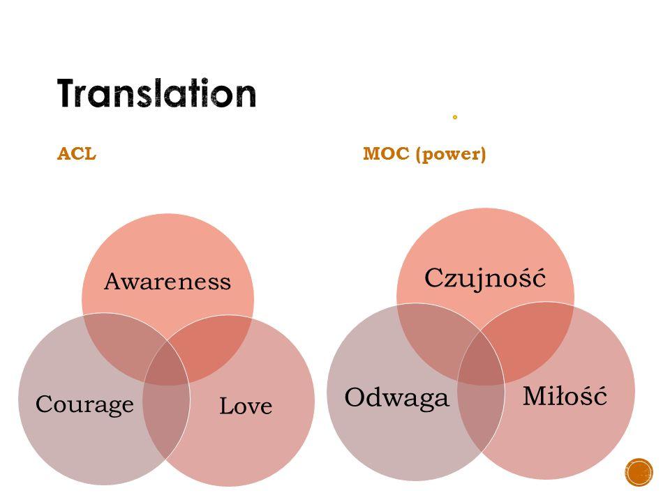 ACL MOC (power) Awareness Love Courage Czujność MiłośćOdwaga