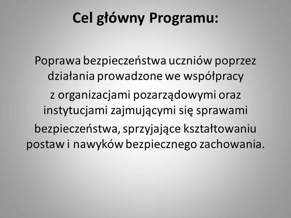 Cel główny Programu: Poprawa bezpieczeństwa uczniów poprzez działania prowadzone we współpracy z organizacjami pozarządowymi oraz instytucjami zajmują