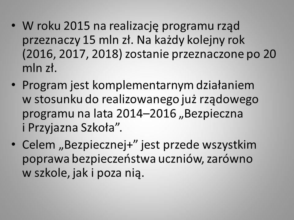 W roku 2015 na realizację programu rząd przeznaczy 15 mln zł. Na każdy kolejny rok (2016, 2017, 2018) zostanie przeznaczone po 20 mln zł. Program jest