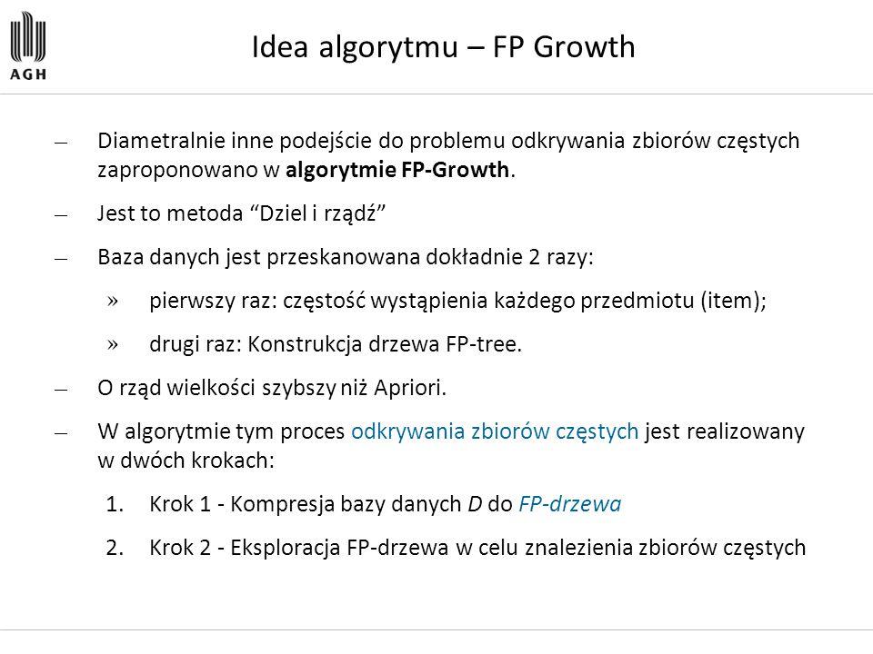 Idea algorytmu – FP Growth — Diametralnie inne podejście do problemu odkrywania zbiorów częstych zaproponowano w algorytmie FP-Growth. — Jest to metod
