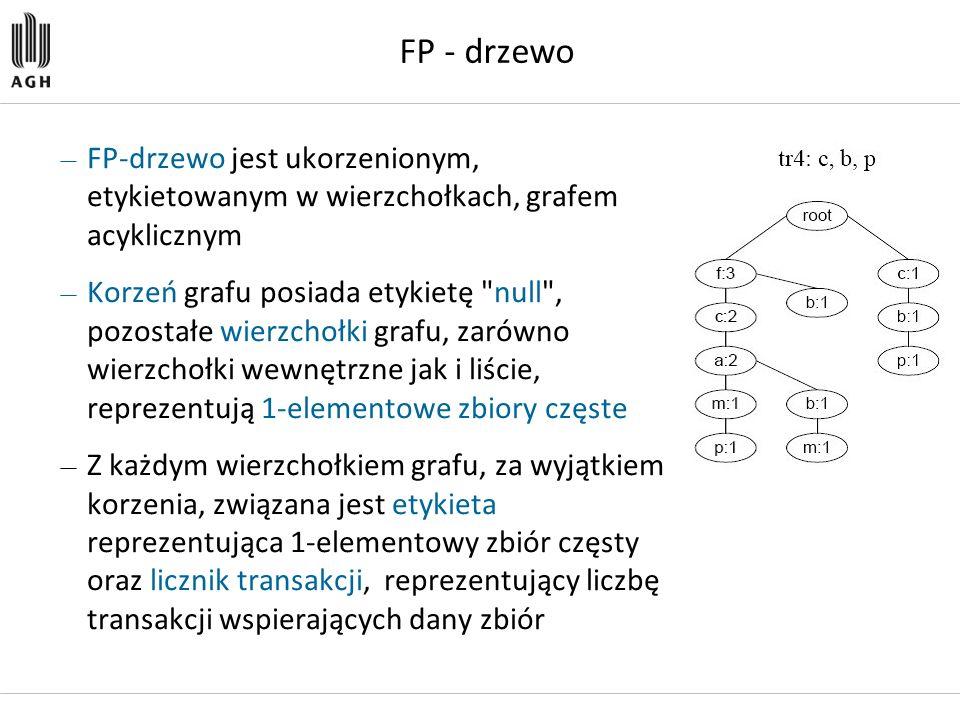 FP - drzewo — FP-drzewo jest ukorzenionym, etykietowanym w wierzchołkach, grafem acyklicznym — Korzeń grafu posiada etykietę