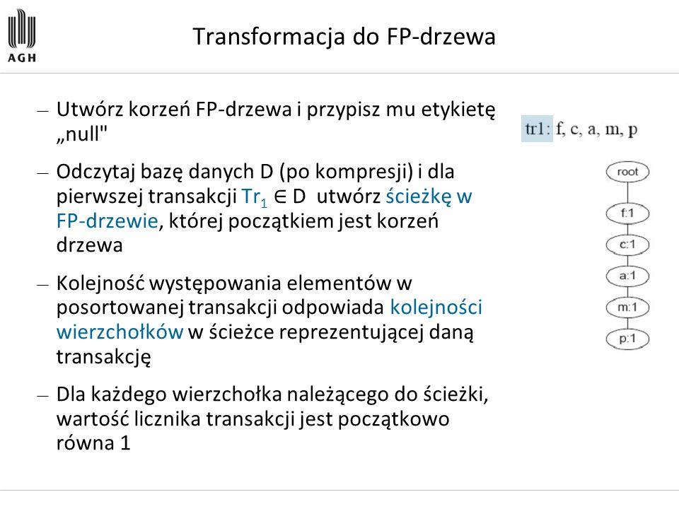 """Transformacja do FP-drzewa — Utwórz korzeń FP-drzewa i przypisz mu etykietę """"null"""