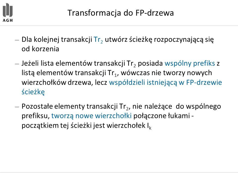 Transformacja do FP-drzewa — Dla kolejnej transakcji Tr 2 utwórz ścieżkę rozpoczynającą się od korzenia — Jeżeli lista elementów transakcji Tr 2 posia