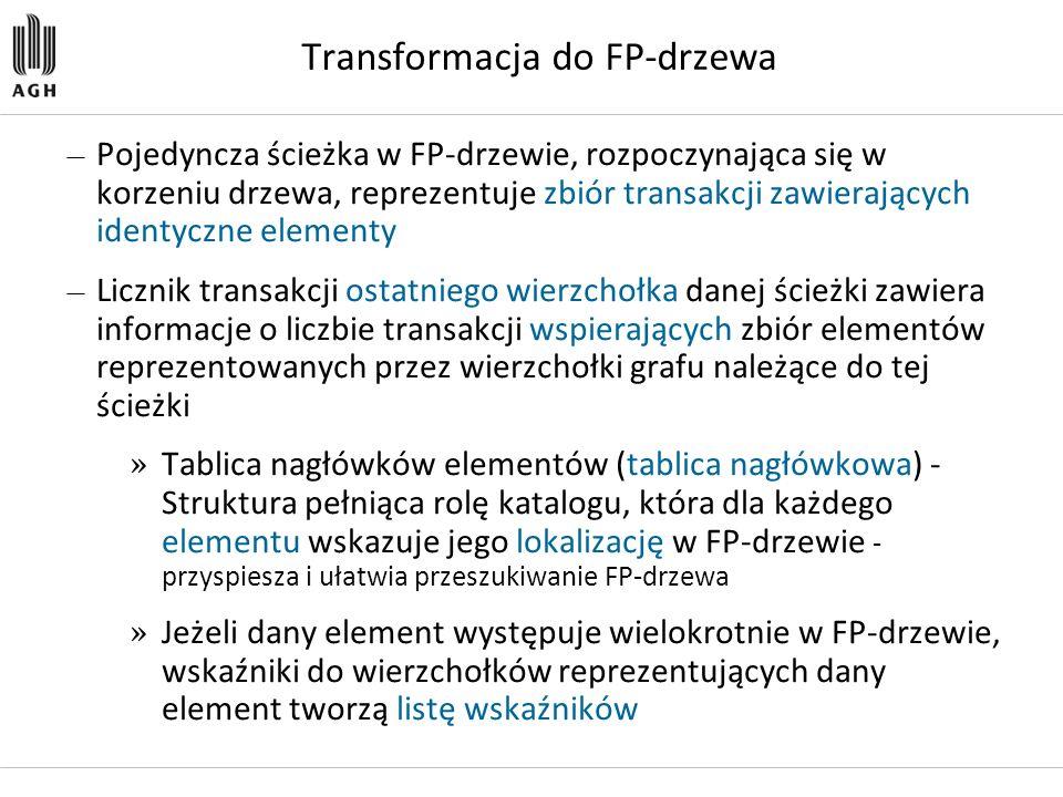 Transformacja do FP-drzewa — Pojedyncza ścieżka w FP-drzewie, rozpoczynająca się w korzeniu drzewa, reprezentuje zbiór transakcji zawierających identy