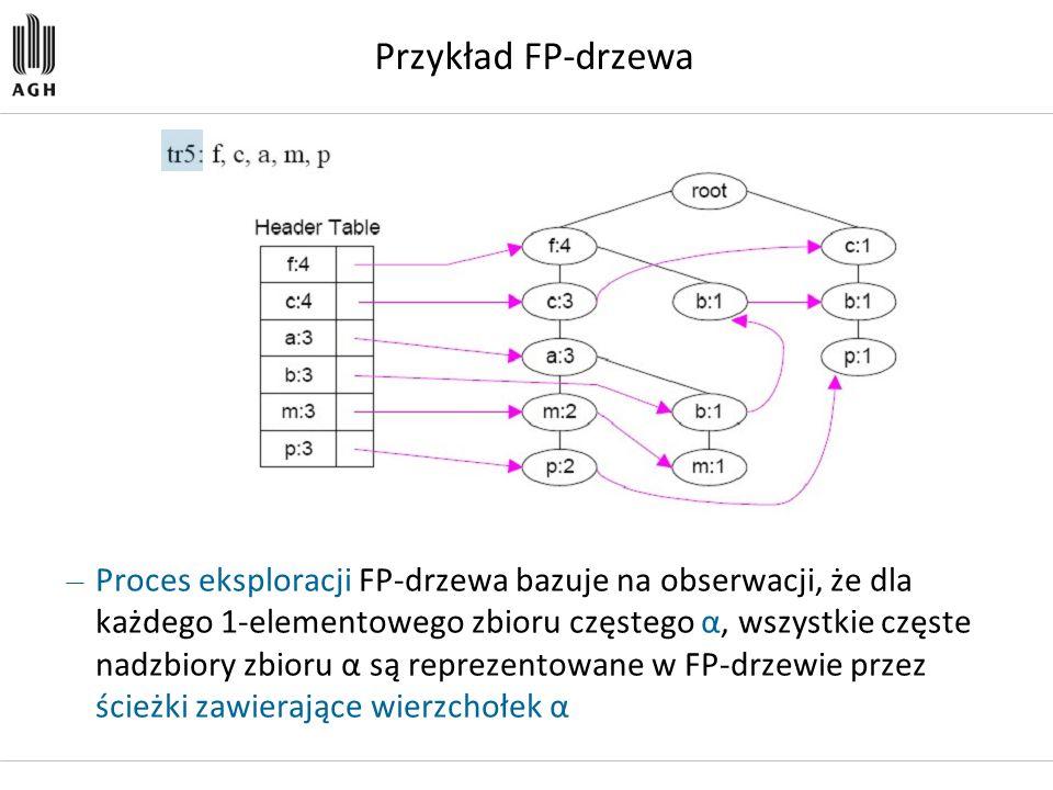 Przykład FP-drzewa — Proces eksploracji FP-drzewa bazuje na obserwacji, że dla każdego 1-elementowego zbioru częstego α, wszystkie częste nadzbiory zb