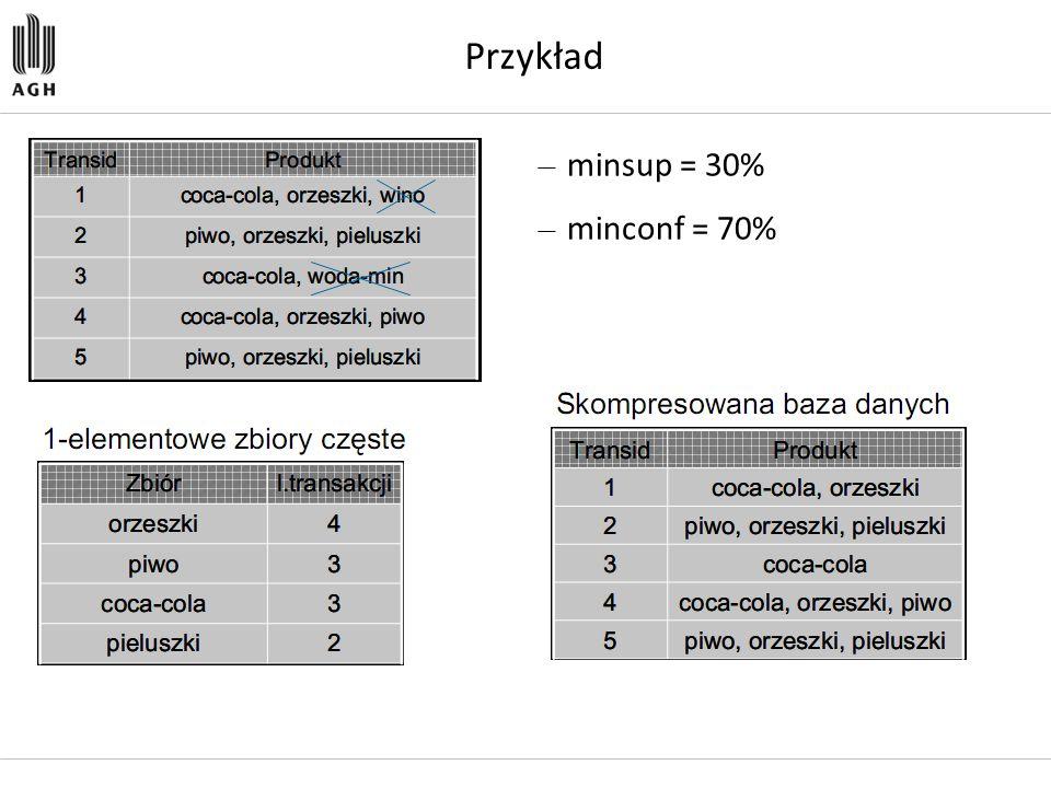 Przykład — minsup = 30% — minconf = 70%