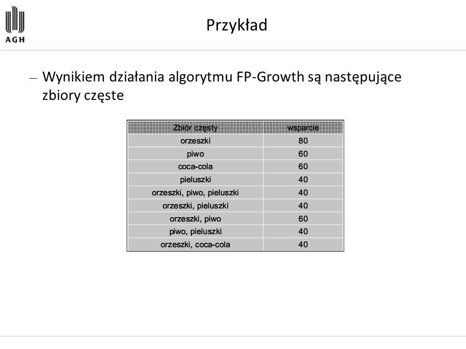 Przykład — Wynikiem działania algorytmu FP-Growth są następujące zbiory częste