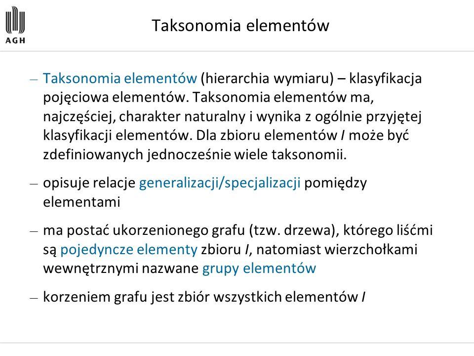 Taksonomia elementów — Taksonomia elementów (hierarchia wymiaru) – klasyfikacja pojęciowa elementów. Taksonomia elementów ma, najczęściej, charakter n