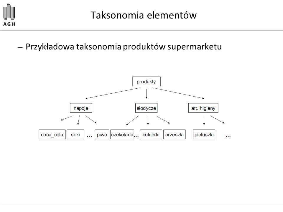 Taksonomia elementów — Przykładowa taksonomia produktów supermarketu