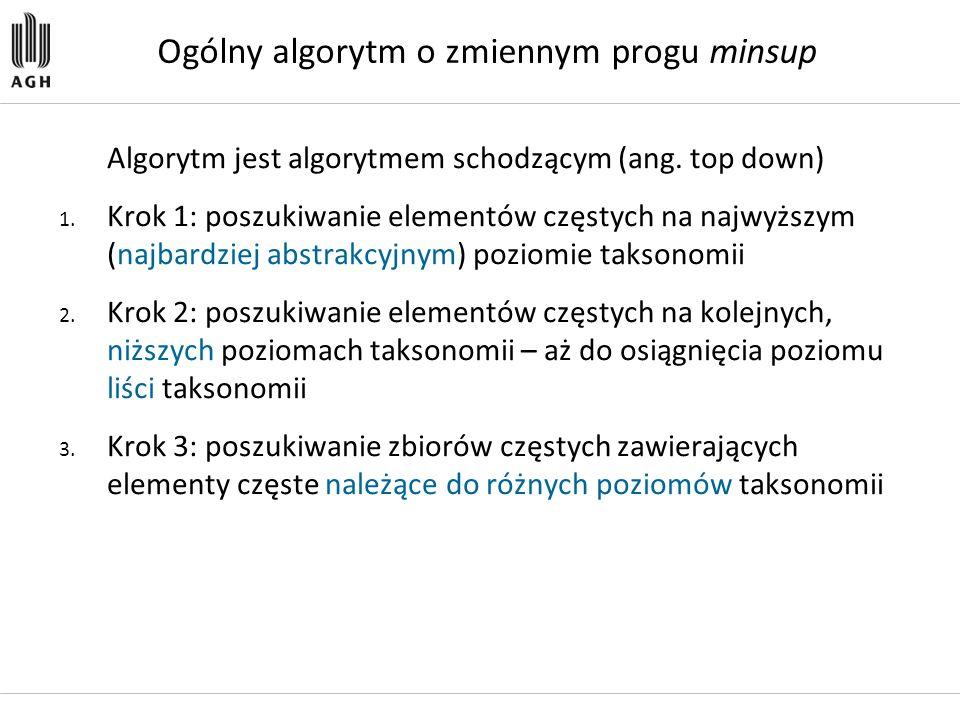 Ogólny algorytm o zmiennym progu minsup Algorytm jest algorytmem schodzącym (ang. top down) 1. Krok 1: poszukiwanie elementów częstych na najwyższym (