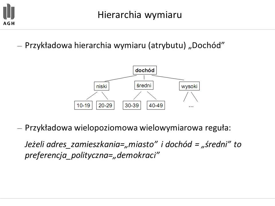 """Hierarchia wymiaru — Przykładowa hierarchia wymiaru (atrybutu) """"Dochód"""" — Przykładowa wielopoziomowa wielowymiarowa reguła: Jeżeli adres_zamieszkania="""