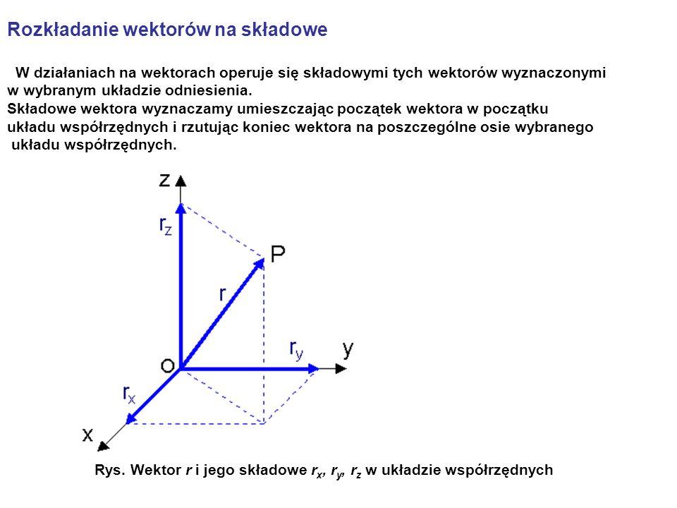 Rozkładanie wektorów na składowe W działaniach na wektorach operuje się składowymi tych wektorów wyznaczonymi w wybranym układzie odniesienia. Składow