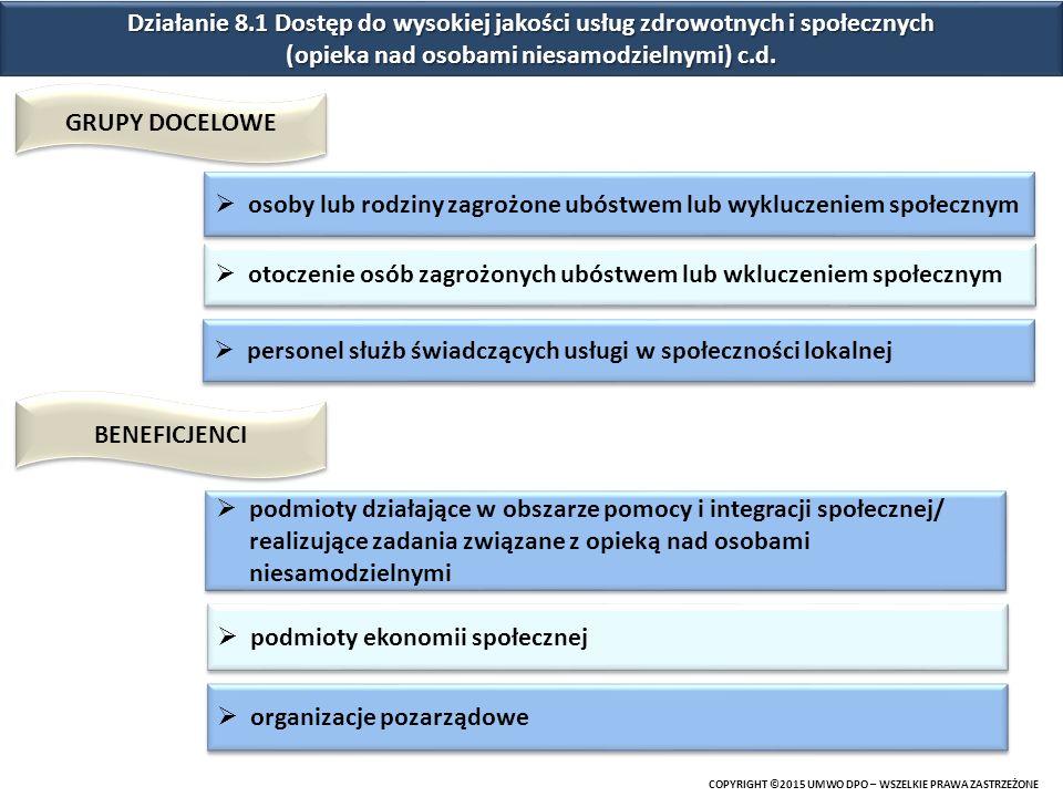 COPYRIGHT ©2015 UMWO DPO – WSZELKIE PRAWA ZASTRZEŻONE Urząd Marszałkowski Województwa Opolskiego Instytucja przyjmująca wnioski projektowe Wkład własny 5,5 % Alokacja na konkurs 24 mln PLN Działanie 8.1 Dostęp do wysokiej jakości usług zdrowotnych i społecznych (opieka nad osobami niesamodzielnymi) c.d.
