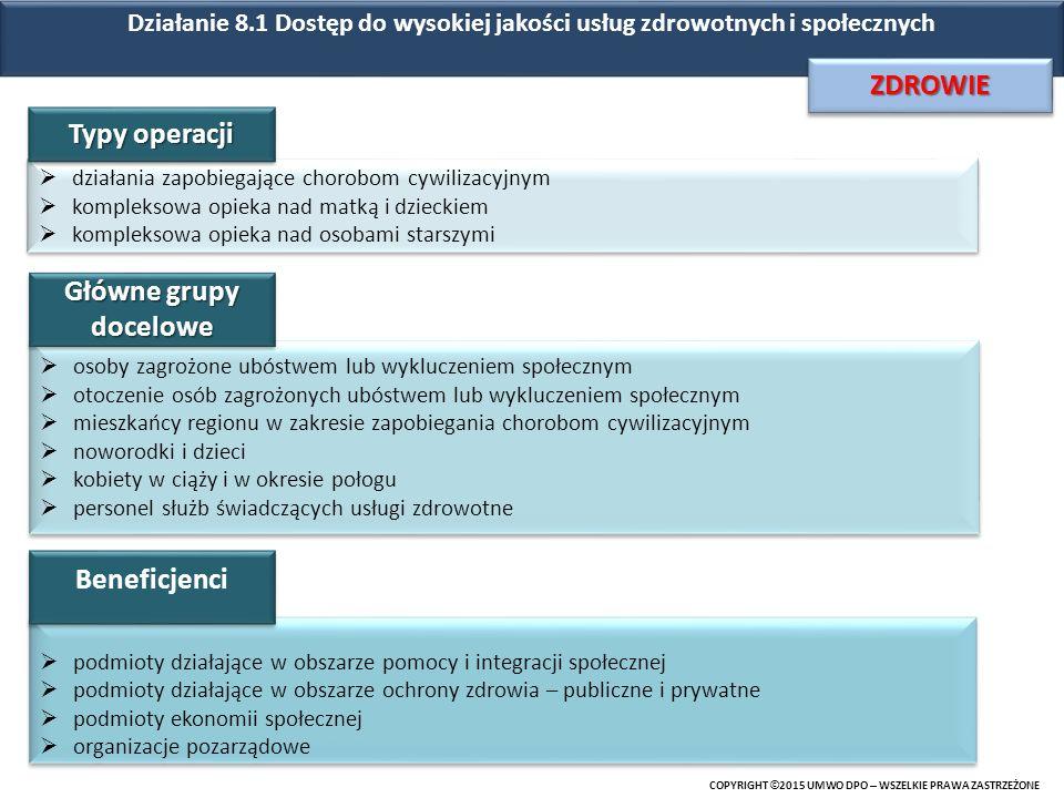 COPYRIGHT © 2015 UMWO DPO – WSZELKIE PRAWA ZASTRZEŻONE ZakresZakres  Działania zapobiegające chorobom cywilizacyjnym (nadwaga, otyłość, cukrzyca)  Kompleksowa opieka nad osobami starszymi, w tym niepełnosprawnymi  Działania zapobiegające chorobom cywilizacyjnym (nadwaga, otyłość, cukrzyca)  Kompleksowa opieka nad osobami starszymi, w tym niepełnosprawnymi Instytucja przyjmująca wnioski projektowe Urząd Marszałkowski Województwa Opolskiego Działanie 8.1 Dostęp do wysokiej jakości usług zdrowotnych i społecznych ZDROWIE KONKURS 2015