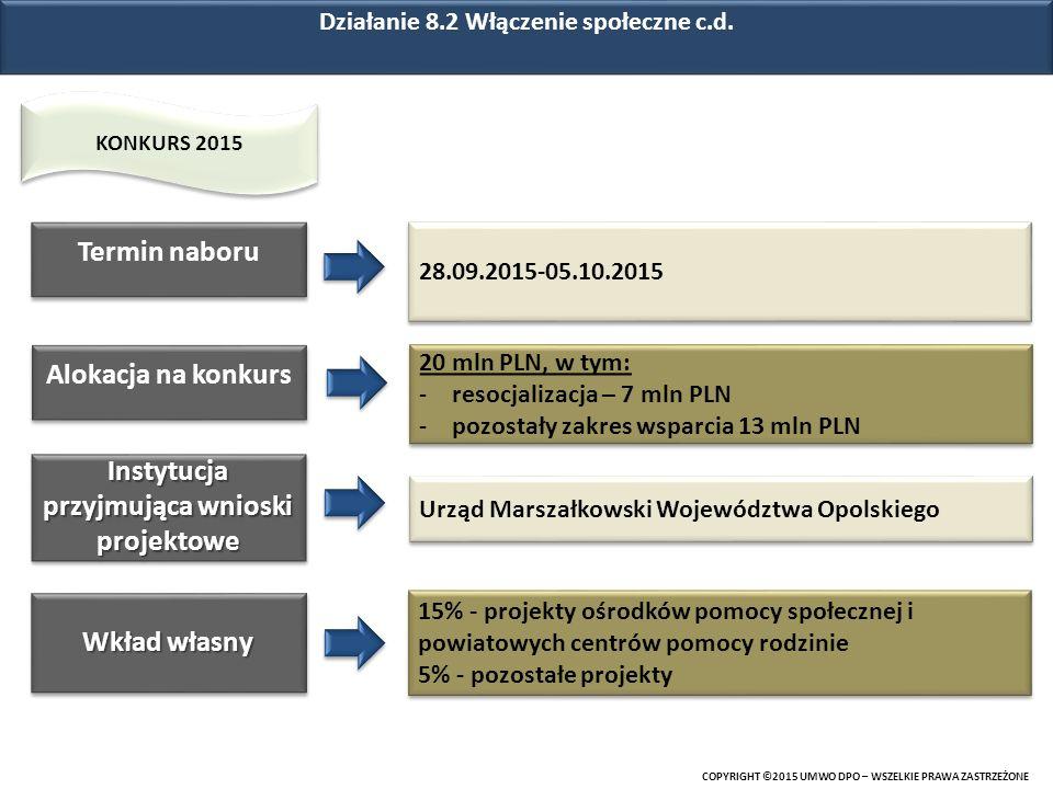 COPYRIGHT ©2015 UMWO DPO – WSZELKIE PRAWA ZASTRZEŻONE Urząd Marszałkowski Województwa Opolskiego Instytucja przyjmująca wnioski projektowe Wkład własn