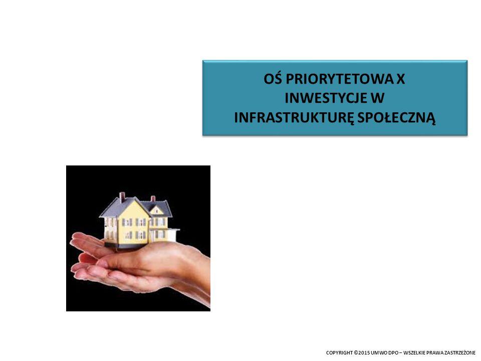 Poddziałanie 10.1.2 Infrastruktura usług społecznych  inwestycje w infrastrukturę i wyposażenie obiektów służących opiece nad osobami niesamodzielnymi w formie usług świadczonych w lokalnej społeczności  inwestycje w infrastrukturę i wyposażenie obiektów infrastruktury niezbędnej do rozwoju usług opieki nad dziećmi: a)w wieku do lat 3, w tym m.in.: żłobków b)w formie usług świadczonych w lokalnej społeczności, w tym działania wspierające integrację rodzin  inwestycje w infrastrukturę i wyposażenie obiektów infrastruktury niezbędnej do rozwoju usług opieki nad dziećmi: a)w wieku do lat 3, w tym m.in.: żłobków b)w formie usług świadczonych w lokalnej społeczności, w tym działania wspierające integrację rodzin TYPY PROJEKTÓW