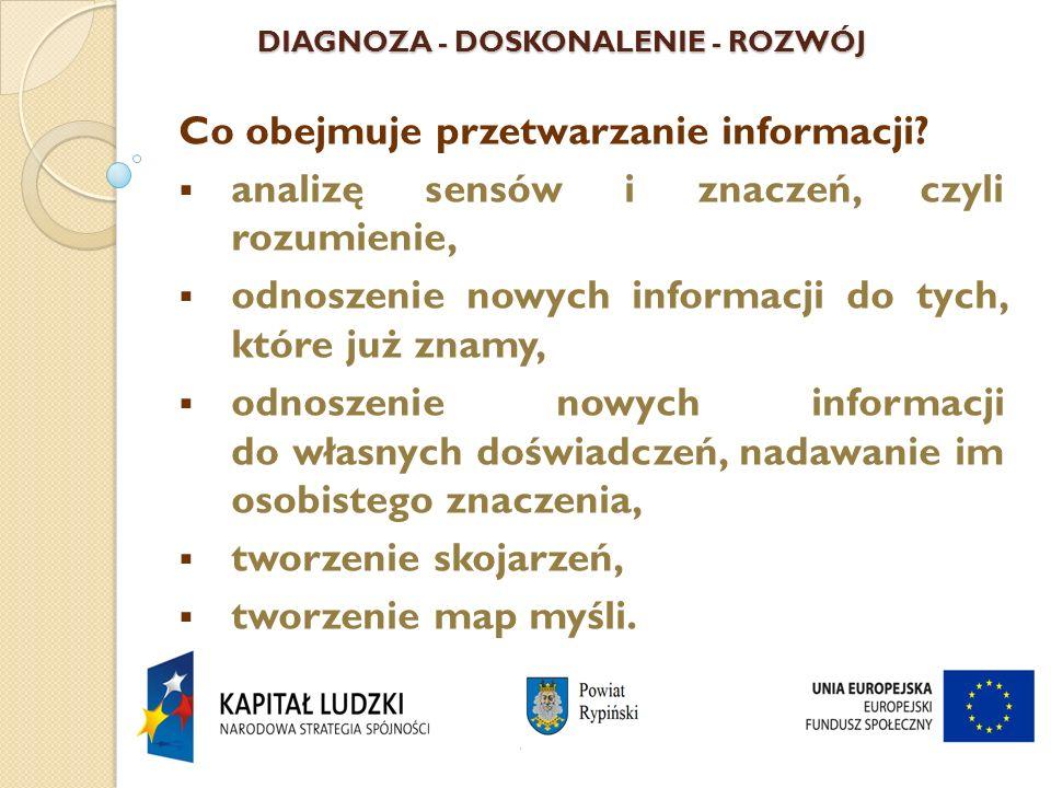 DIAGNOZA - DOSKONALENIE - ROZWÓJ Co obejmuje przetwarzanie informacji.
