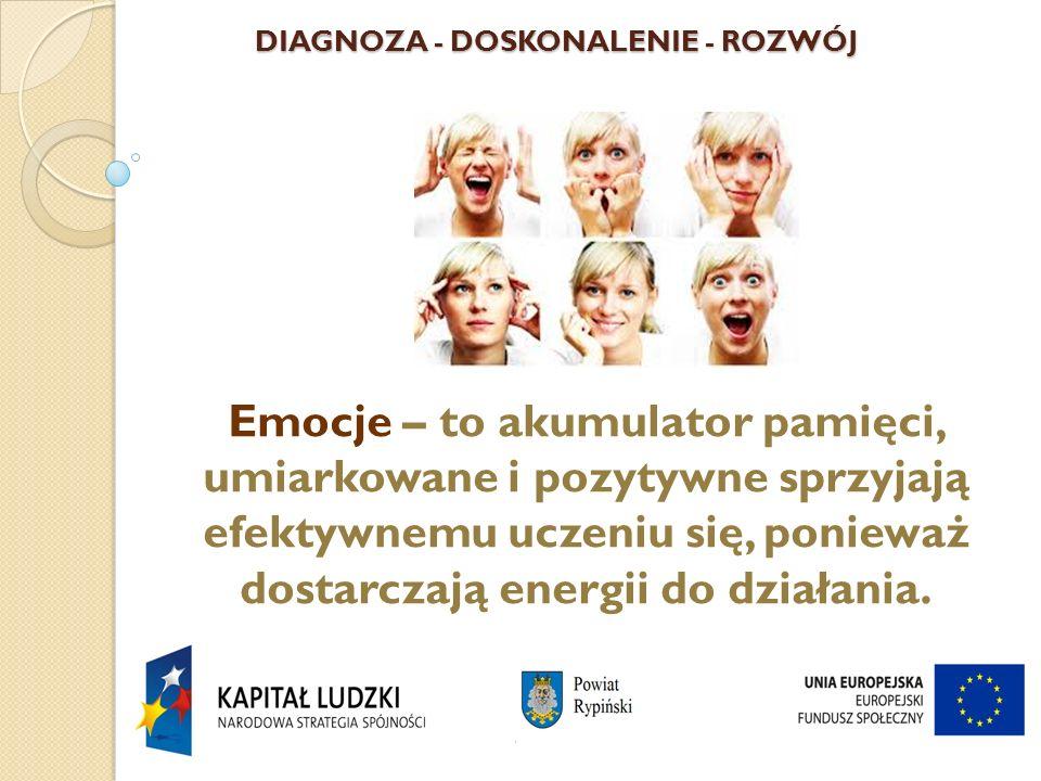 DIAGNOZA - DOSKONALENIE - ROZWÓJ Emocje – to akumulator pamięci, umiarkowane i pozytywne sprzyjają efektywnemu uczeniu się, ponieważ dostarczają energii do działania.