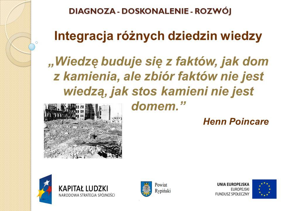 """DIAGNOZA - DOSKONALENIE - ROZWÓJ Integracja różnych dziedzin wiedzy """"Wiedzę buduje się z faktów, jak dom z kamienia, ale zbiór faktów nie jest wiedzą, jak stos kamieni nie jest domem. Henn Poincare"""