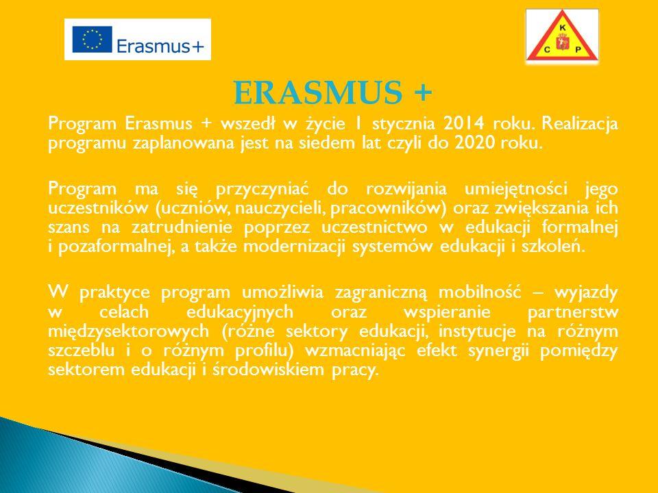 ERASMUS + Program Erasmus + wszedł w życie 1 stycznia 2014 roku.