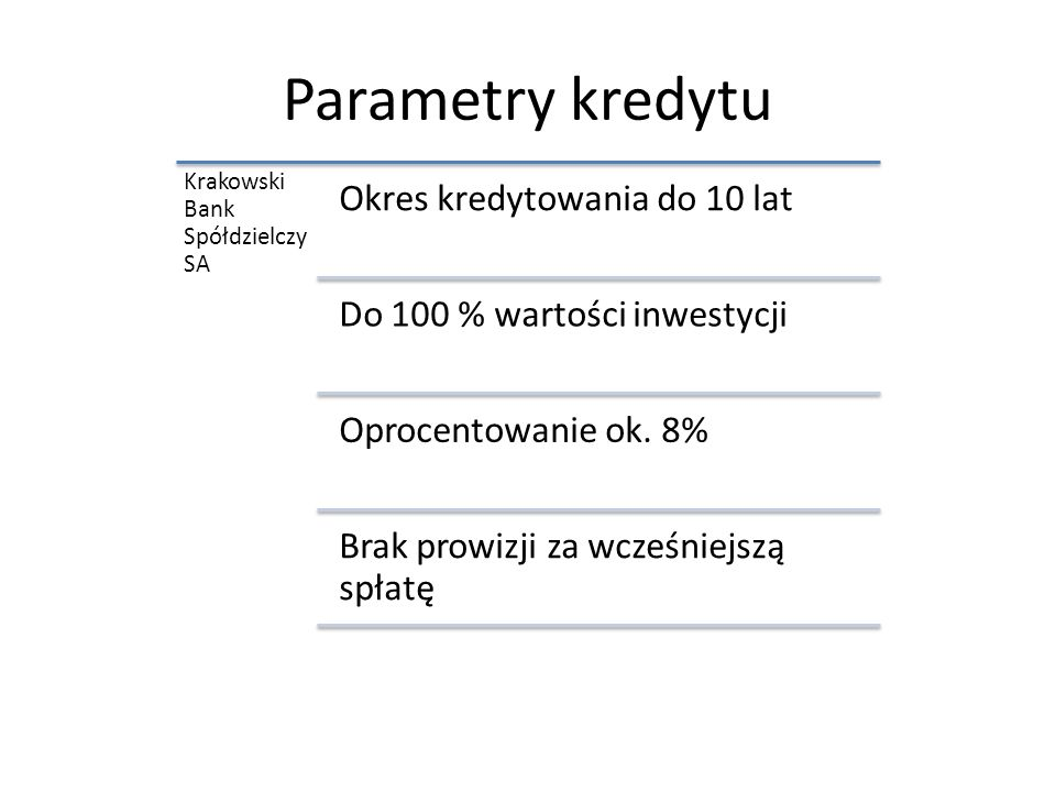 Parametry kredytu Krakowski Bank Spółdzielczy SA Okres kredytowania do 10 lat Do 100 % wartości inwestycji Oprocentowanie ok. 8% Brak prowizji za wcze