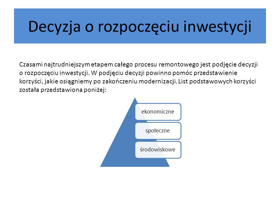 Decyzja o rozpoczęciu inwestycji Czasami najtrudniejszym etapem całego procesu remontowego jest podjęcie decyzji o rozpoczęciu inwestycji. W podjęciu