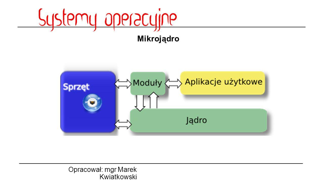 Mikrojądro Opracował: mgr Marek Kwiatkowski