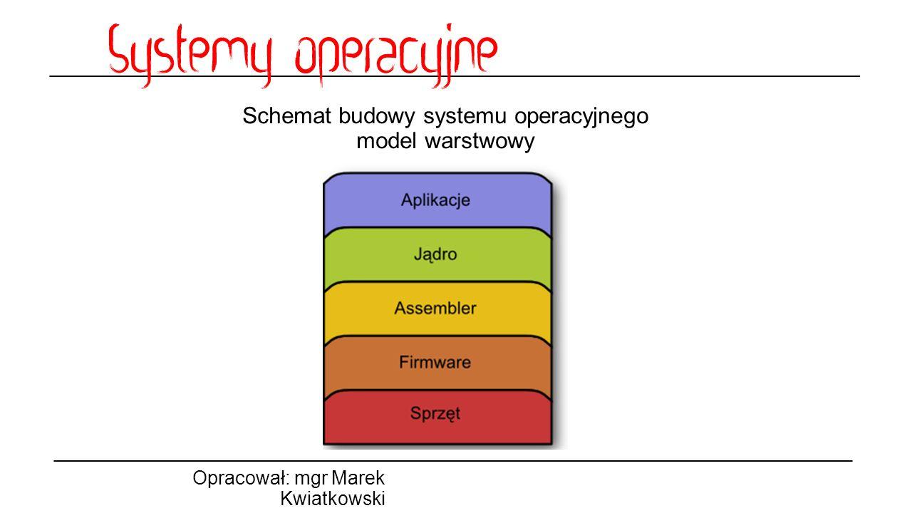 Schemat budowy systemu operacyjnego model warstwowy Opracował: mgr Marek Kwiatkowski