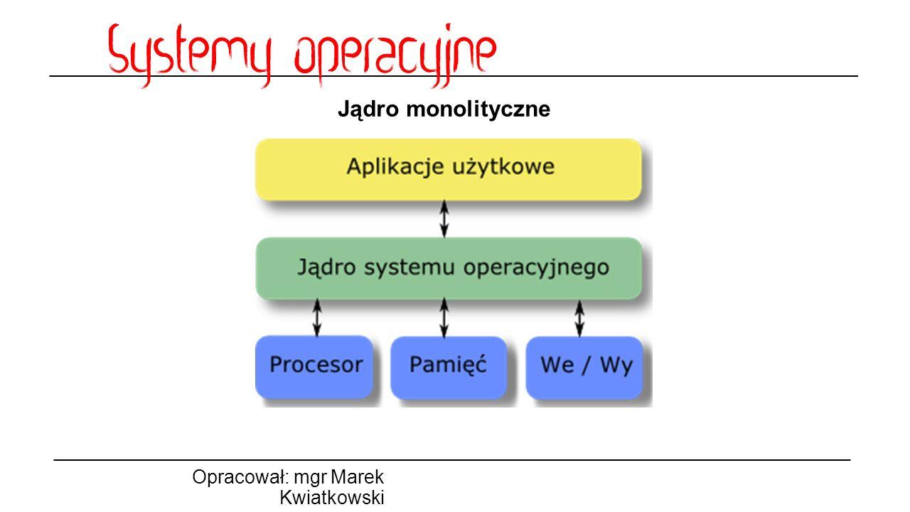 Jądro monolityczne Opracował: mgr Marek Kwiatkowski
