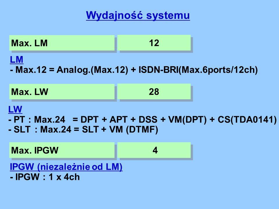 Wydajność systemu LM - Max.12 = Analog.(Max.12) + ISDN-BRI(Max.6ports/12ch) LW - PT : Max.24 = DPT + APT + DSS + VM(DPT) + CS(TDA0141) - SLT : Max.24 = SLT + VM (DTMF) Max.