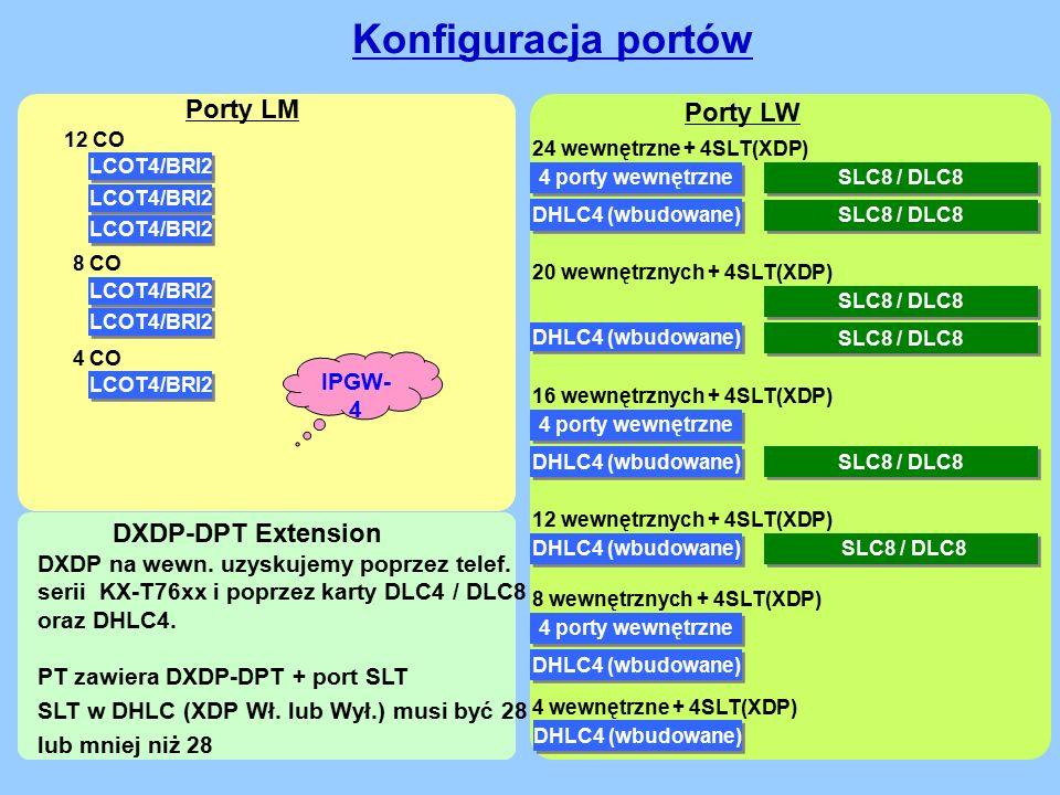 Porty LM 4 porty wewnętrzne 24 wewnętrzne + 4SLT(XDP) Porty LW 8 CO 12 CO DHLC4 (wbudowane) SLC8 / DLC8 20 wewnętrznych + 4SLT(XDP) SLC8 / DLC8 4 porty wewnętrzne 16 wewnętrznych + 4SLT(XDP) SLC8 / DLC8 12 wewnętrznych + 4SLT(XDP) SLC8 / DLC8 4 porty wewnętrzne 8 wewnętrznych + 4SLT(XDP) 4 wewnętrzne + 4SLT(XDP) DHLC4 (wbudowane) DXDP-DPT Extension DXDP na wewn.