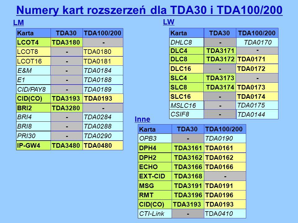 Numery kart rozszerzeń dla TDA30 i TDA100/200 IP-GW4 CID(CO) E1 LCOT16 LCOT8 Karta LCOT4 TDA3480 TDA3193 - - - TDA30 TDA3180 LM LW Inne TDA0193 ECHO DPH4 Karta OPB3 TDA3166 TDA3161 TDA30 - TDA0166 TDA0161 TDA100/200 TDA0190 CTI-Link RMT MSG EXT-CID - TDA3196 TDA3191 TDA3168 TDA0410 TDA0196 TDA0191 - DLC8 DLC4 Karta DHLC8 TDA3172 TDA3171 TDA30 - TDA0171 - TDA100/200 TDA0170 SLC16 SLC8 SLC4 DLC16 - TDA3174 TDA3173 - TDA0174 - TDA0172 MSLC16- CSIF8- TDA0144 TDA0175 TDA0173 BRI8- E&M- PRI30- CID/PAY8- BRI2TDA3280 BRI4- TDA0480 TDA0188 TDA0181 TDA0180 TDA100/200 - TDA0288 TDA0184 TDA0290 TDA0189 - TDA0284 CID(CO)TDA3193TDA0193 DPH2TDA3162TDA0162