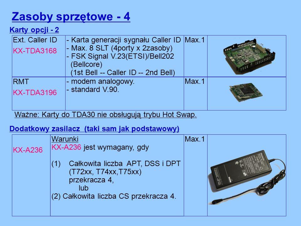 Karty opcji - 2 RMT KX-TDA3196 - modem analogowy. - standard V.90.