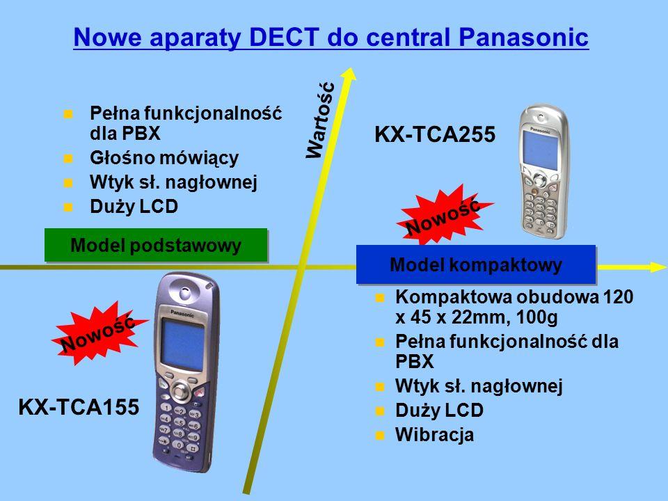 Nowe aparaty DECT do central Panasonic Wartość KX-TCA255 n Pełna funkcjonalność dla PBX n Głośno mówiący n Wtyk sł.
