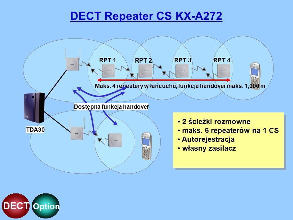 DECT Repeater CS KX-A272 Option RPT 1 Maks. 4 repeatery w łańcuchu, funkcja handover maks.