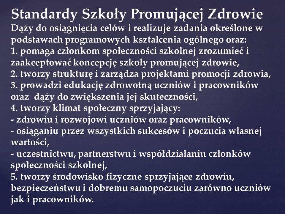 Tworzenie SzPZ - okres przygotowawczy 1.Kontakt z wojewódzkim koordynatorem.
