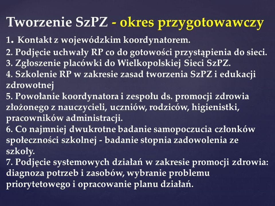 Tworzenie SzPZ - okres przygotowawczy 1. Kontakt z wojewódzkim koordynatorem.