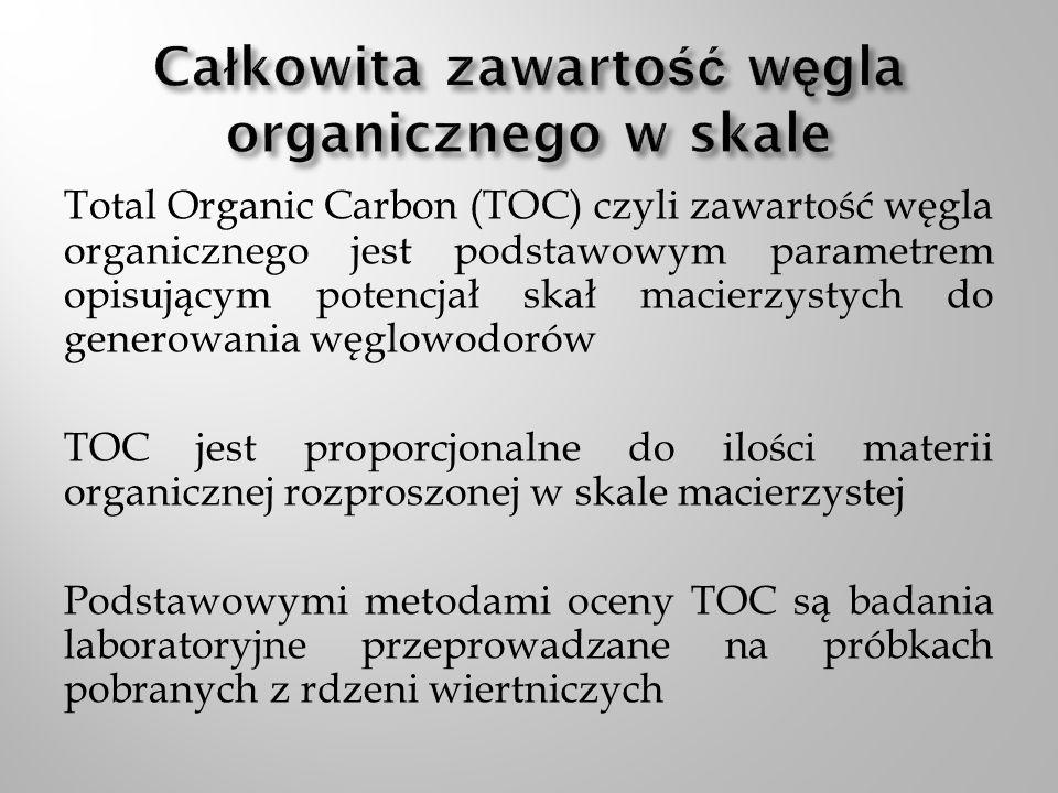  Metoda Shmokera jest znacznie prostsza do zastosowania i nie wymaga doboru interwału bazowego ani informacji na temat dojrzałości materii organicznej  Metody obliczania TOC z profilowań geofizyki otworowej stanowią użyteczne narzędzie do oceny macierzystości skał, powinny być jednak stosowane z duża ostrożnością