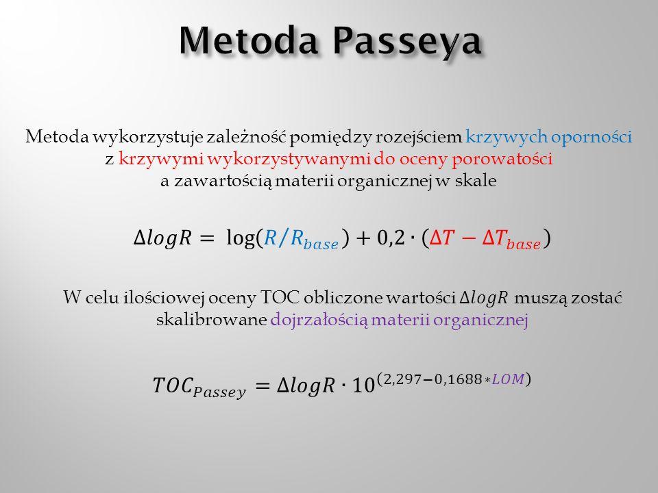 OpornośćPrędkość fali P Czynniki limitujące skuteczność metody: Zapiaszczenie interwałów ilasto - mułowcowych Prawidłowy dobór parametru LOM na podstawie dostępnych informacji na temat dojrzałości skał macierzystych 1000us/ft 1000 10 TOC z próbek laboratoryjnych