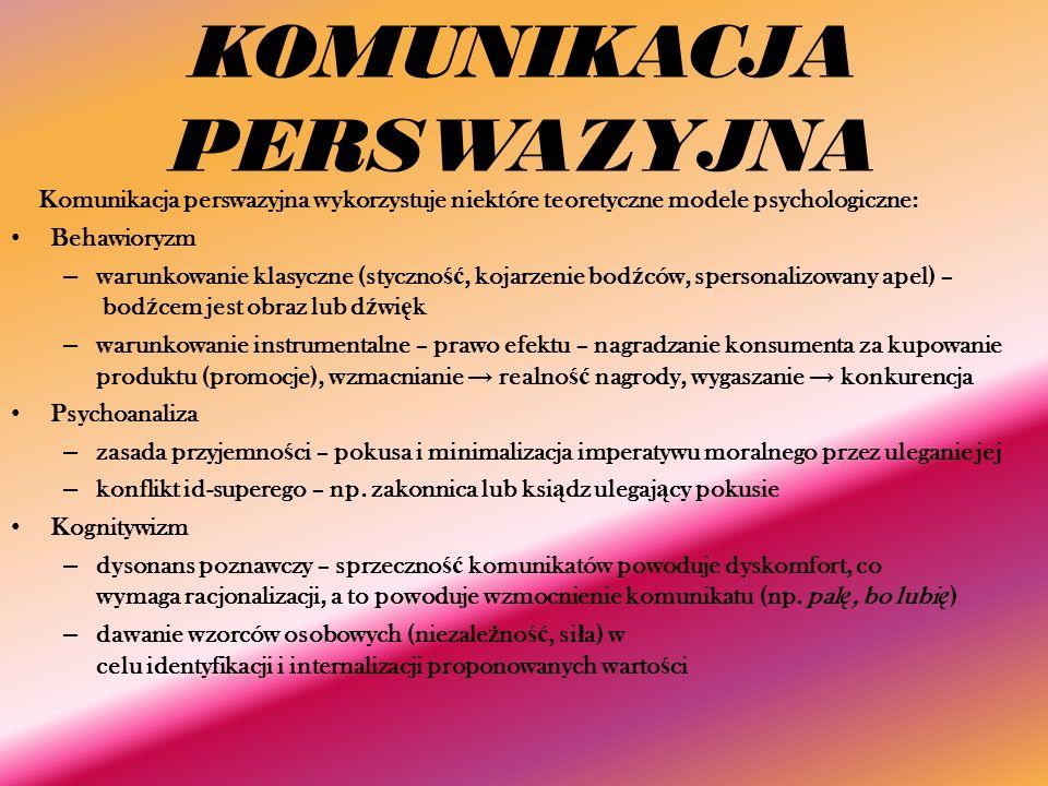KOMUNIKACJA PERSWAZYJNA Komunikacja perswazyjna wykorzystuje niektóre teoretyczne modele psychologiczne: Behawioryzm – warunkowanie klasyczne (styczno