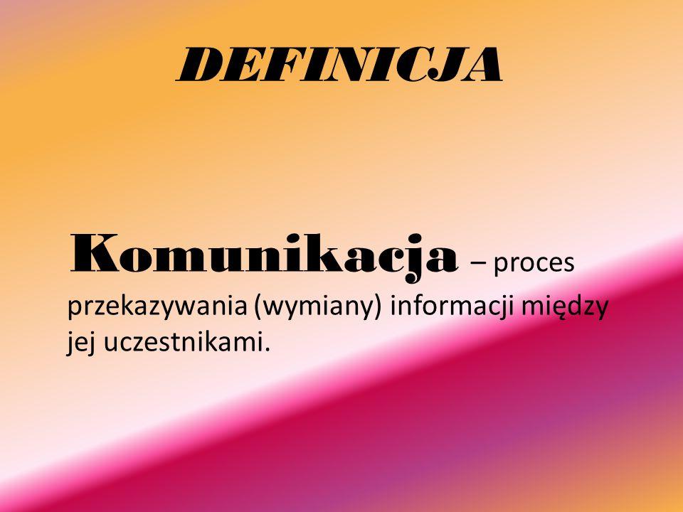 DEFINICJA Komunikacja – proces przekazywania (wymiany) informacji między jej uczestnikami.