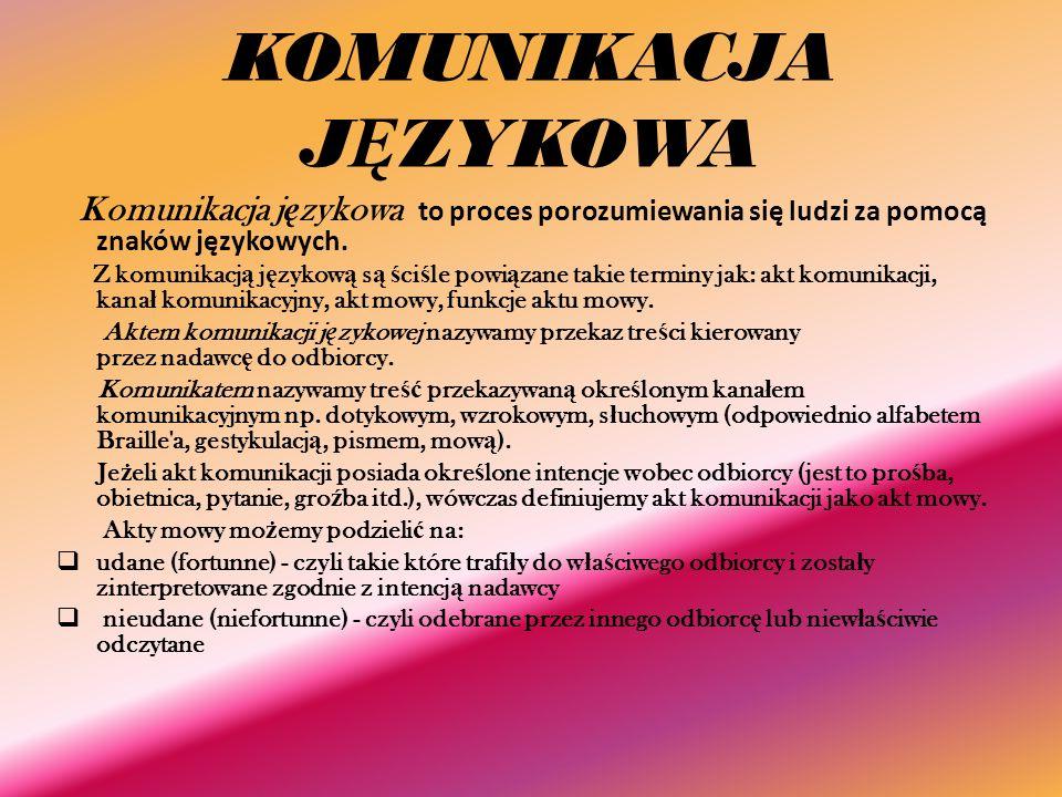 KOMUNIKACJA J Ę ZYKOWA Komunikacja j ę zykowa to proces porozumiewania się ludzi za pomocą znaków językowych.