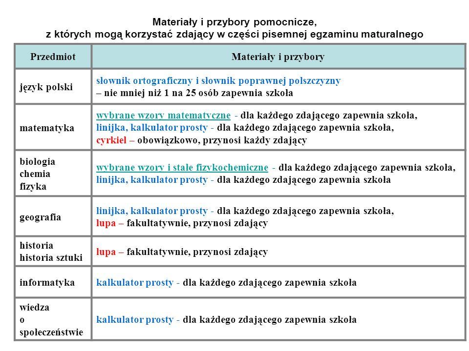 Materiały i przybory pomocnicze, z których mogą korzystać zdający w części pisemnej egzaminu maturalnego PrzedmiotMateriały i przybory język polski sł